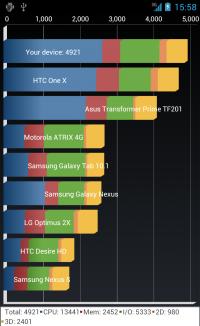 Quadrant、GPUレンダリングありのスコア