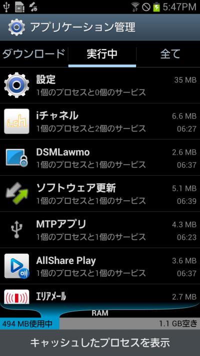 ドコモ版Galaxy S3のRAM使用状況